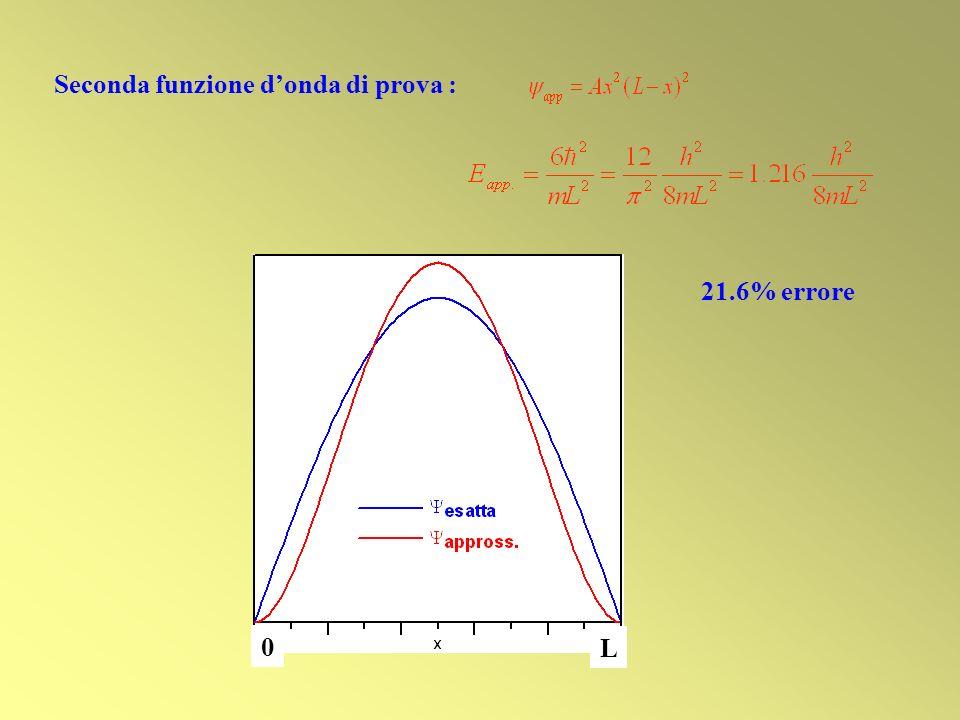 Lerrore molto più grande non è sorprendente se uno confronta le 2 funzioni approssimate 0L 0 L