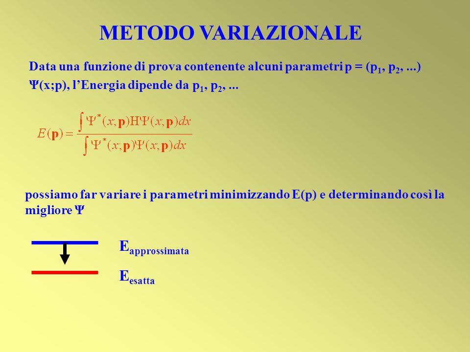 Ψ 1 = x (L-x) E 1 = 1.0132 h 2 /8mL 2 Ψ 2 = x 2 (L-x) 2 E 2 = 1.216 h 2 /8mL 2 Ψ = c 1 x(L-x) + c 2 x 2 (L-x) 2 E=1.00016 h 2 /8mL 2 Metodo delle variazioni lineari Il processo di ottimizzazione è semplice dal punto di vista matematico se i parametri sono lineari Ψ = c 1 Ψ 1 + c 2 Ψ 2
