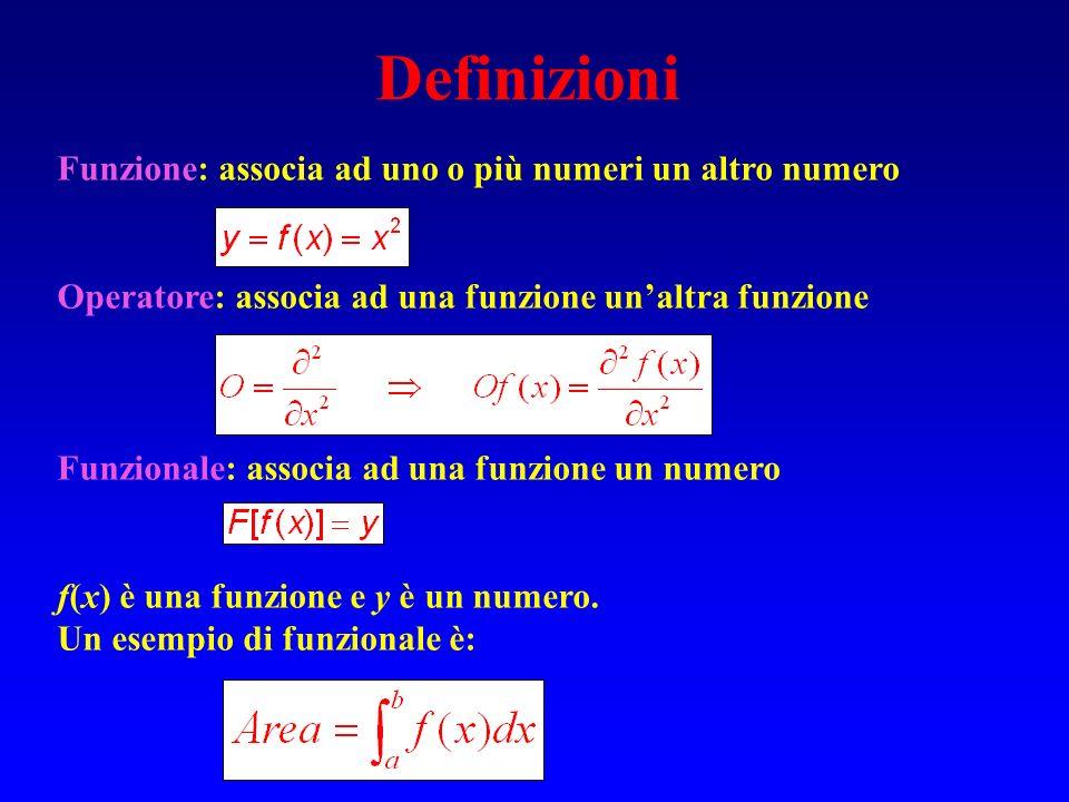 Funzione: associa ad uno o più numeri un altro numero Operatore: associa ad una funzione unaltra funzione Funzionale: associa ad una funzione un numer