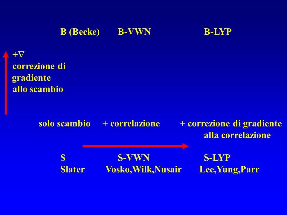 B (Becke)B-VWNB-LYP + correzione di gradiente allo scambio solo scambio + correlazione + correzione di gradiente alla correlazione SS-VWNS-LYP Slater