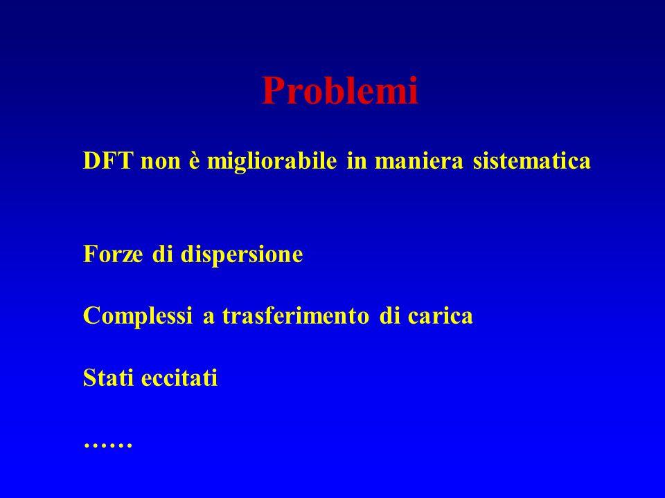 Problemi DFT non è migliorabile in maniera sistematica Forze di dispersione Complessi a trasferimento di carica Stati eccitati ……