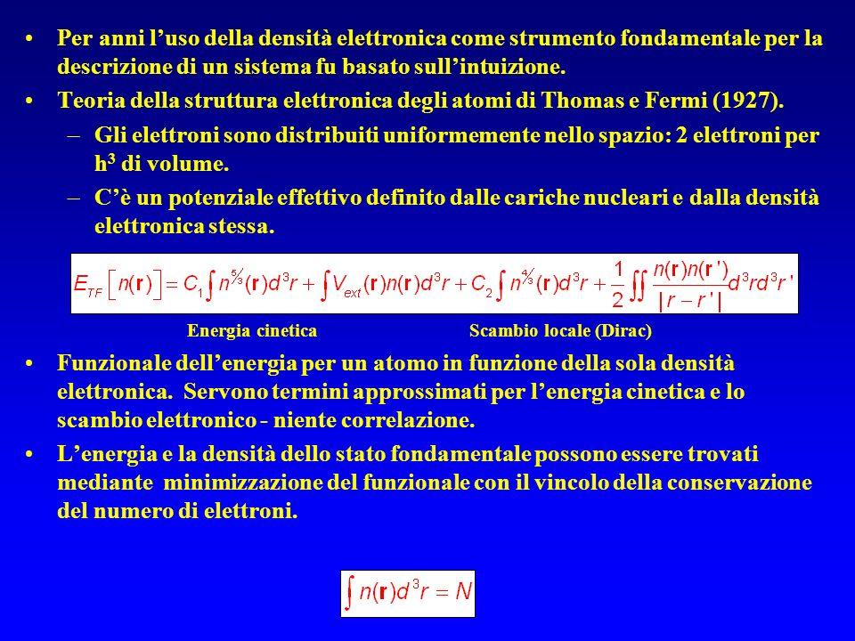 Thomas – Fermi – Dirac (1929) Espressione modello dellenergia totale in funzione della densità elettronica E[n] Enrico Fermi Walter Kohn Kohn (1964) Relazione esatta tra lenergia totale e la densità elettronica E[n] E è un funzionale di n, ma la forma del funzionale non è nota