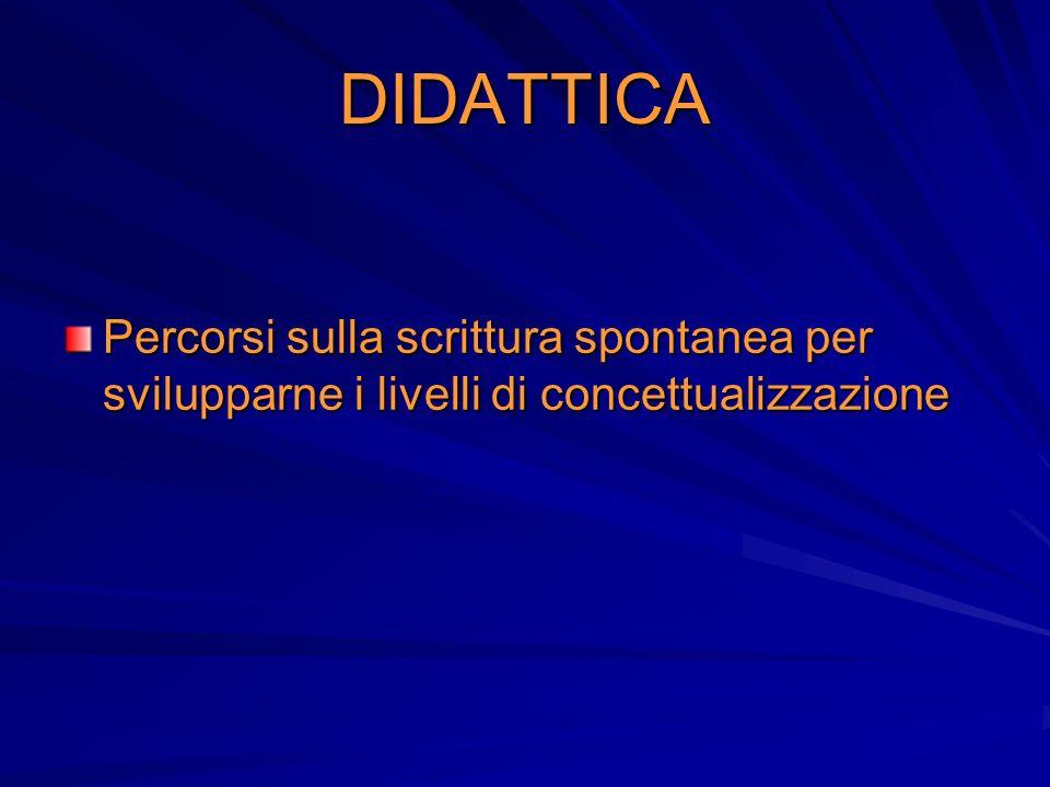 DIDATTICA Percorsi sulla scrittura spontanea per svilupparne i livelli di concettualizzazione