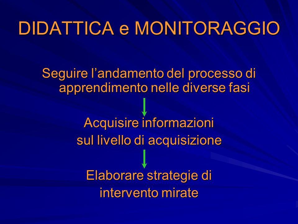 DIDATTICA e MONITORAGGIO Seguire landamento del processo di apprendimento nelle diverse fasi Acquisire informazioni sul livello di acquisizione Elabor