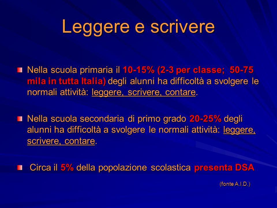 Leggere e scrivere Nella scuola primaria il 10-15% (2-3 per classe; 50-75 mila in tutta Italia) degli alunni ha difficoltà a svolgere le normali attiv