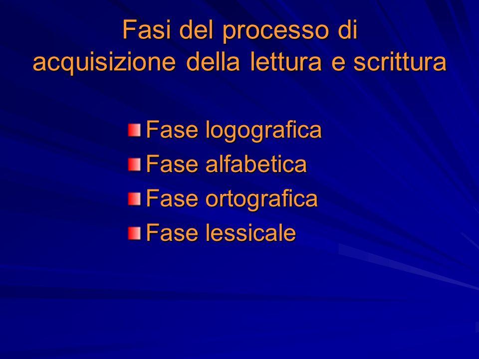 Fasi del processo di acquisizione della lettura e scrittura Fase logografica Fase alfabetica Fase ortografica Fase lessicale