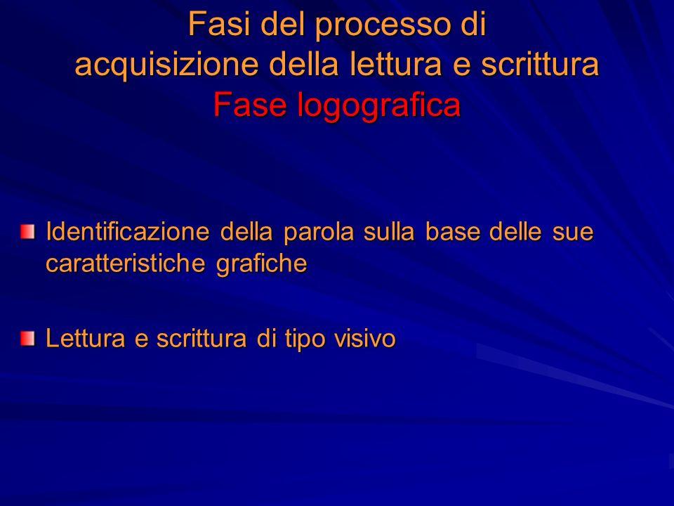 Fasi del processo di acquisizione della lettura e scrittura Fase logografica Identificazione della parola sulla base delle sue caratteristiche grafich