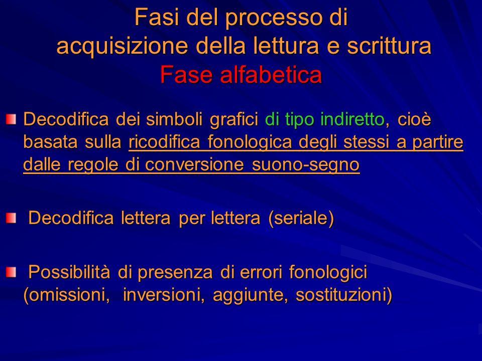 Fasi del processo di acquisizione della lettura e scrittura Fase alfabetica Decodifica dei simboli grafici di tipo indiretto, cioè basata sulla ricodi