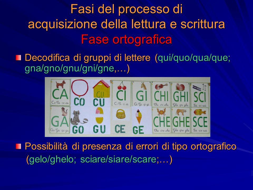 Fasi del processo di acquisizione della lettura e scrittura Fase ortografica Decodifica di gruppi di lettere (qui/quo/qua/que; gna/gno/gnu/gni/gne,…)