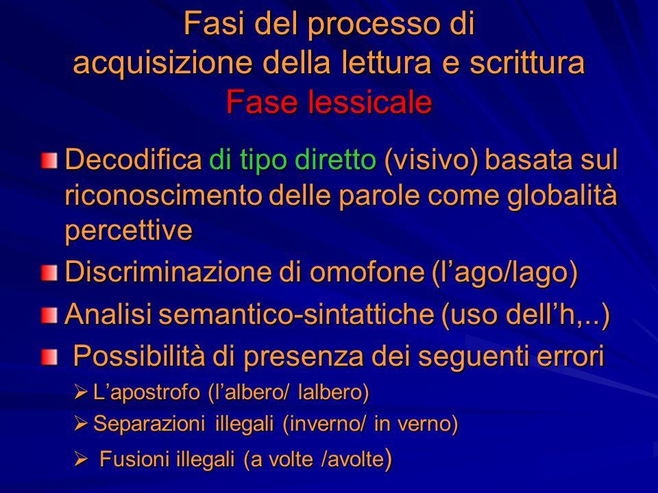 Fasi del processo di acquisizione della lettura e scrittura Fase lessicale Decodifica di tipo diretto (visivo) basata sul riconoscimento delle parole