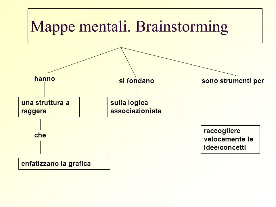 Mappe mentali. Brainstorming hanno una struttura a raggera che enfatizzano la grafica sifondano si fondano sulla logica associazionista sono strumenti