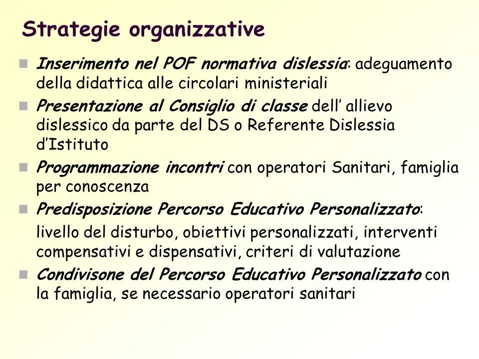 Strategie organizzative Inserimento nel POF normativa dislessia: adeguamento della didattica alle circolari ministeriali Presentazione al Consiglio di