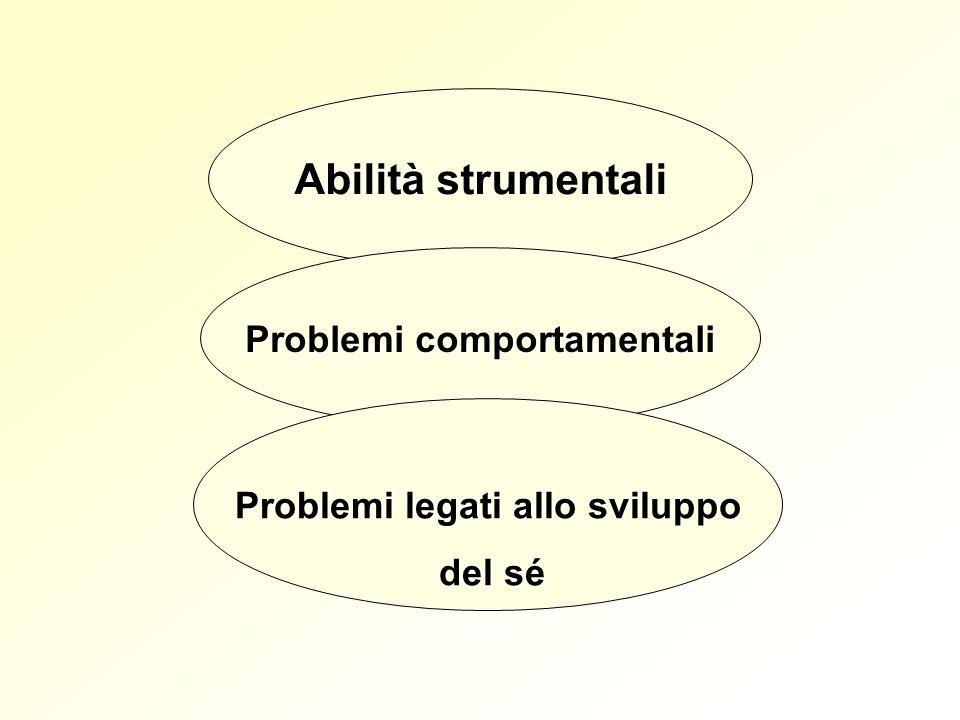 Abilità strumentali Problemi comportamentali Problemi legati allo sviluppo del sé del sé