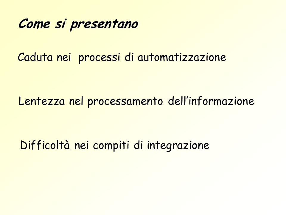 Come si presentano Lentezza nel processamento dellinformazione Difficoltà nei compiti di integrazione Caduta nei processi di automatizzazione