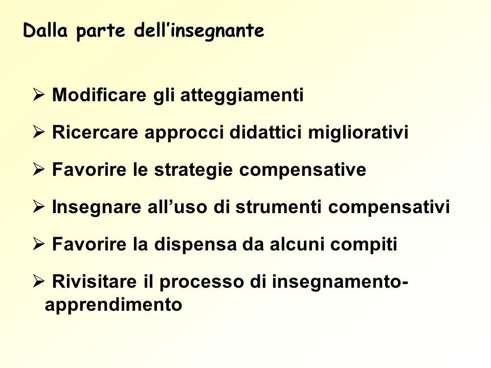 Modificare gli atteggiamenti Ricercare approcci didattici migliorativi Favorire le strategie compensative Insegnare alluso di strumenti compensativi F
