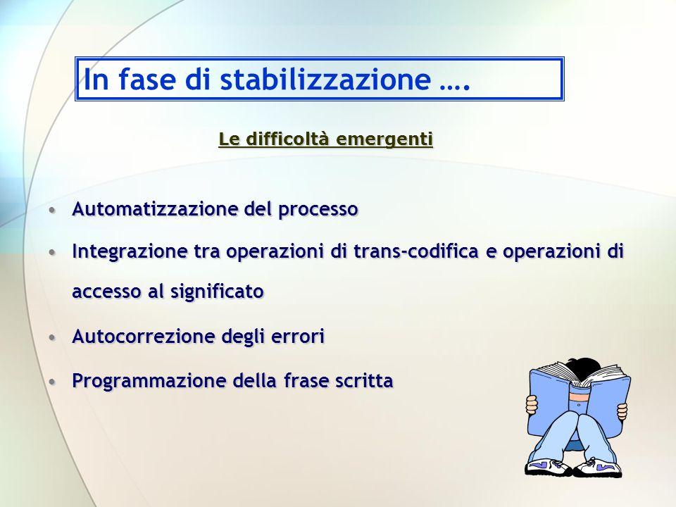 In fase di stabilizzazione …. Automatizzazione del processoAutomatizzazione del processo Integrazione tra operazioni di trans-codifica e operazioni di
