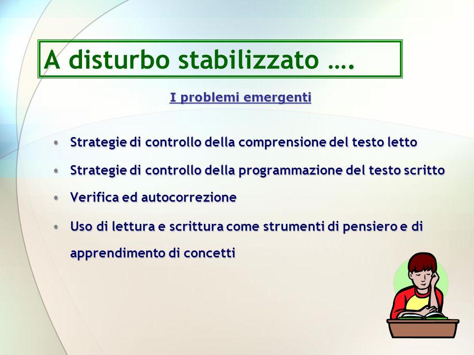 Strategie di controllo della comprensione del testo lettoStrategie di controllo della comprensione del testo letto Strategie di controllo della progra