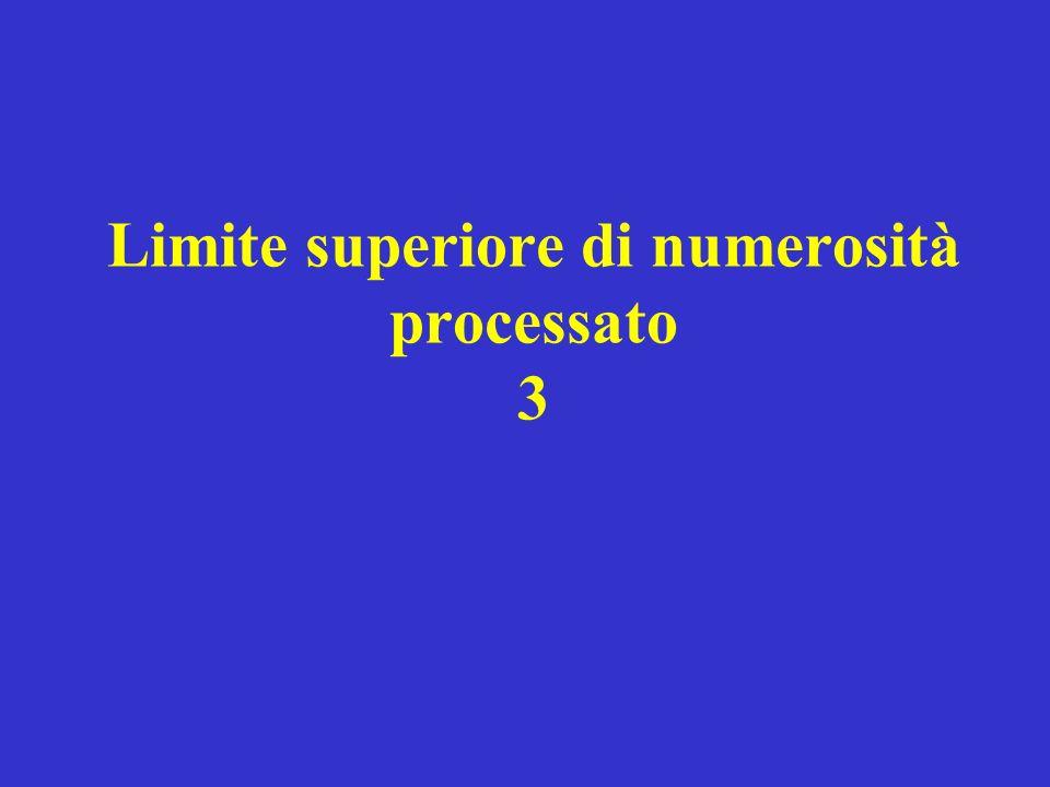 Limite superiore di numerosità processato 3