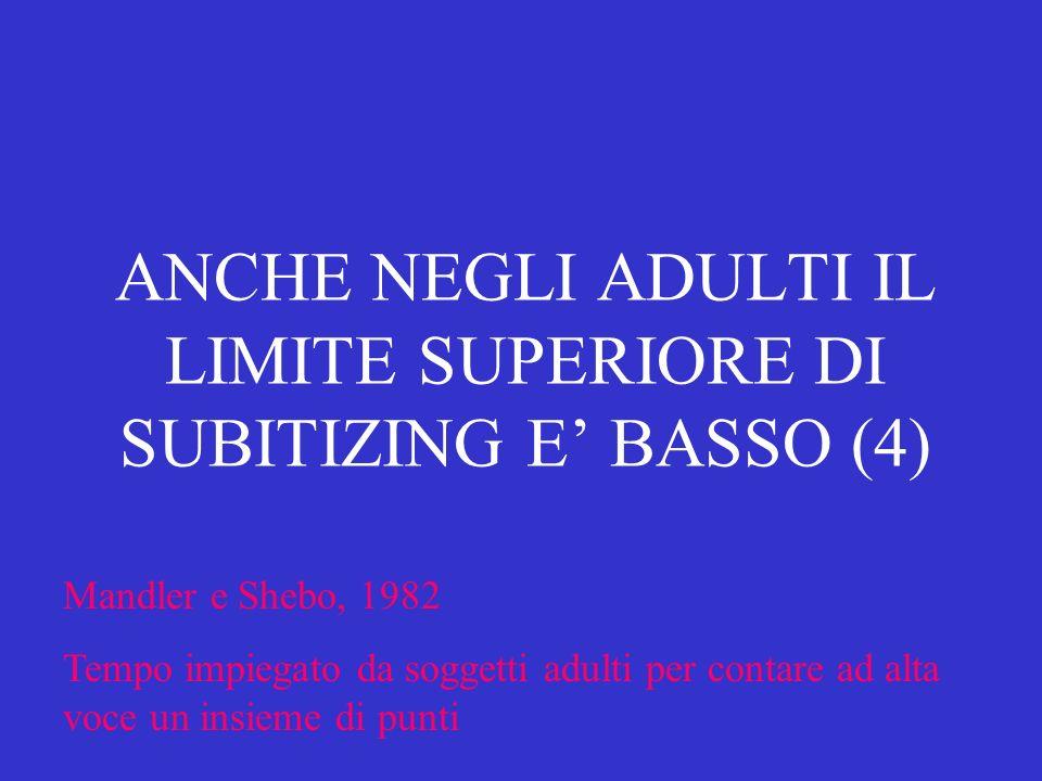 ANCHE NEGLI ADULTI IL LIMITE SUPERIORE DI SUBITIZING E BASSO (4) Mandler e Shebo, 1982 Tempo impiegato da soggetti adulti per contare ad alta voce un