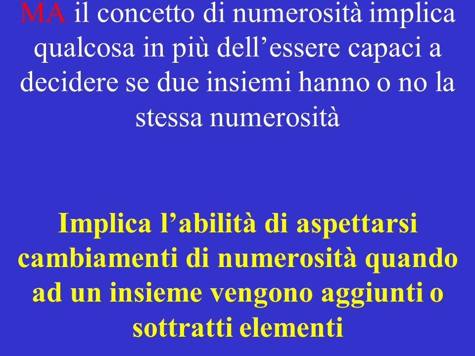 MA il concetto di numerosità implica qualcosa in più dellessere capaci a decidere se due insiemi hanno o no la stessa numerosità Implica labilità di a