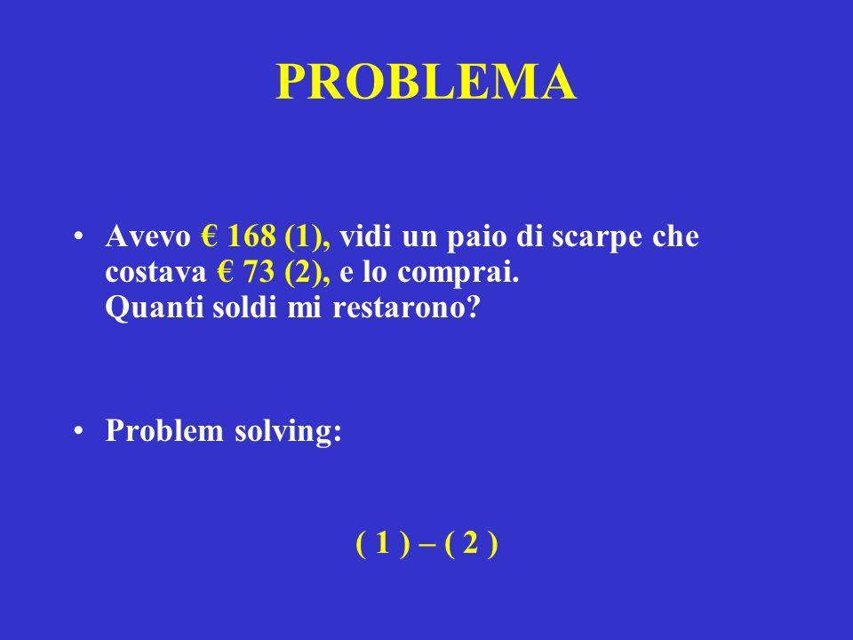168 – 73 = ------------ Lettura dei numeri Calcoli a Mente Fatti Aritmetici Algoritmo delle procedure