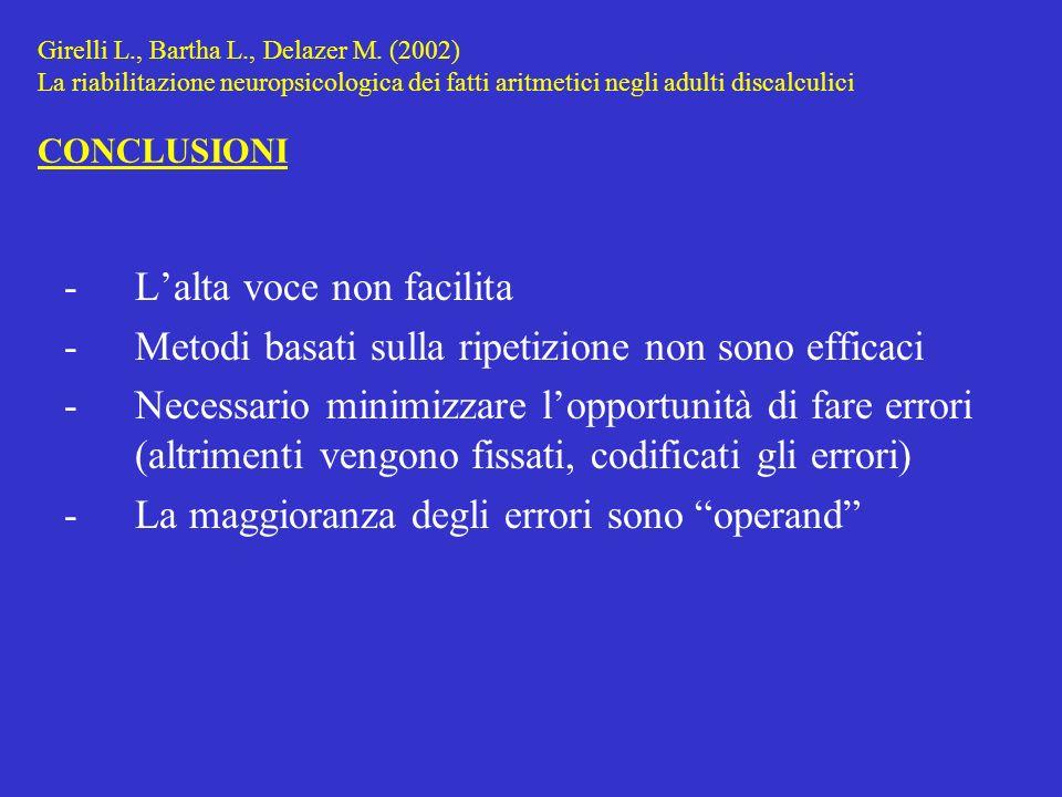 Girelli L., Bartha L., Delazer M. (2002) La riabilitazione neuropsicologica dei fatti aritmetici negli adulti discalculici CONCLUSIONI -Lalta voce non