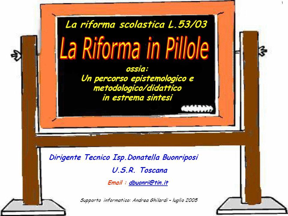 1 Dirigente Tecnico Isp.Donatella Buonriposi U.S.R. Toscana Email : dbuonri@tin.itdbuonri@tin.it La riforma scolastica L.53/03 ossia: Un percorso epis