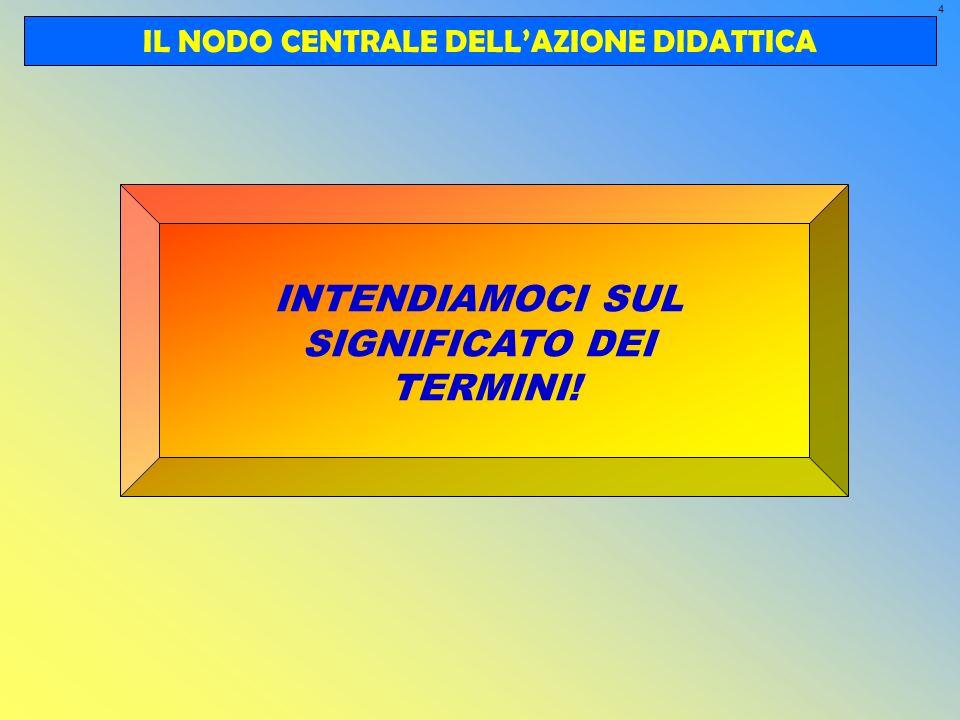 4 IL NODO CENTRALE DELLAZIONE DIDATTICA INTENDIAMOCI SUL SIGNIFICATO DEI TERMINI!