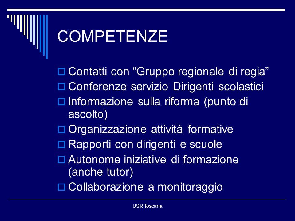 USR Toscana COMPETENZE Contatti con Gruppo regionale di regia Conferenze servizio Dirigenti scolastici Informazione sulla riforma (punto di ascolto) O