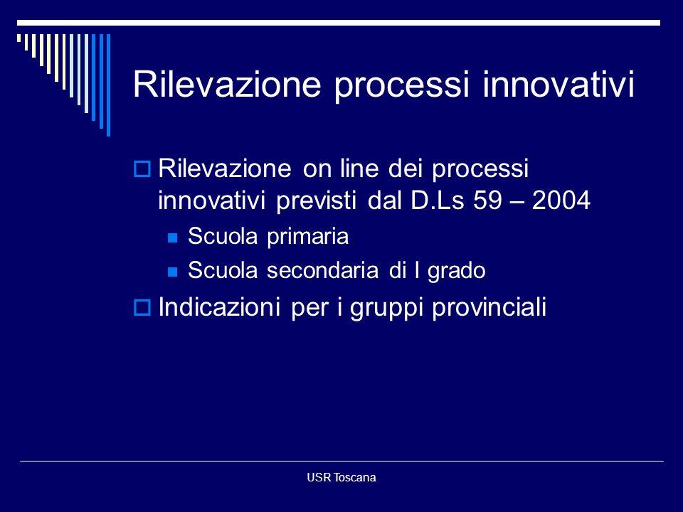 USR Toscana Rilevazione processi innovativi Rilevazione on line dei processi innovativi previsti dal D.Ls 59 – 2004 Scuola primaria Scuola secondaria