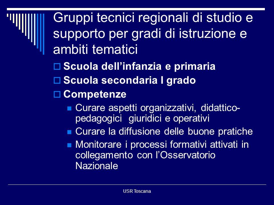 USR Toscana Gruppi tecnici regionali di studio e supporto per gradi di istruzione e ambiti tematici Scuola dellinfanzia e primaria Scuola secondaria I