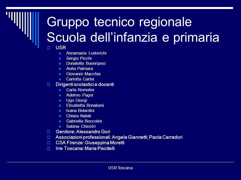 USR Toscana Gruppo tecnico regionale Scuola dellinfanzia e primaria USR Annamaria Lodovichi Sergio Picchi Donatella Buonriposi Anita Palmara Giovanni