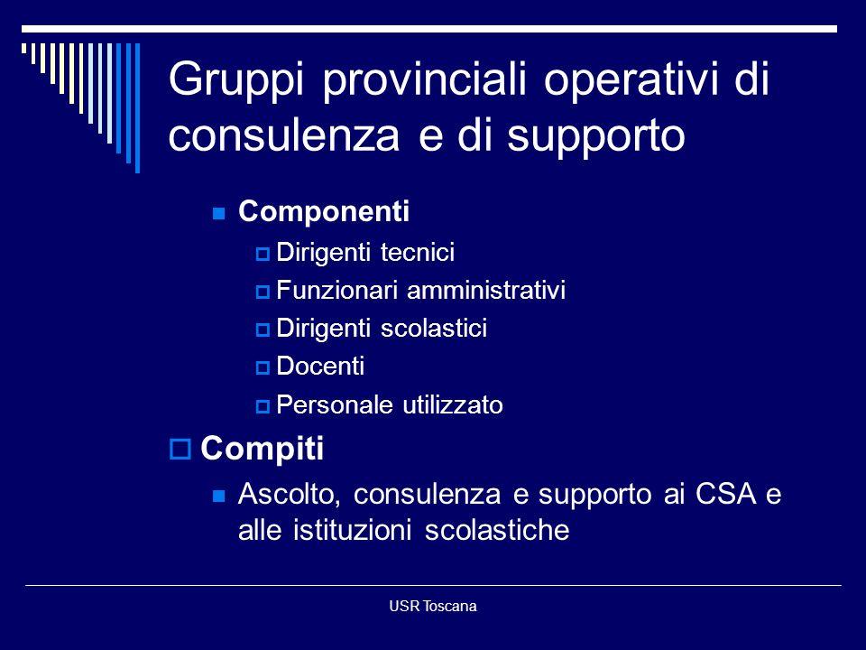 USR Toscana Gruppi provinciali operativi di consulenza e di supporto Componenti Dirigenti tecnici Funzionari amministrativi Dirigenti scolastici Docen