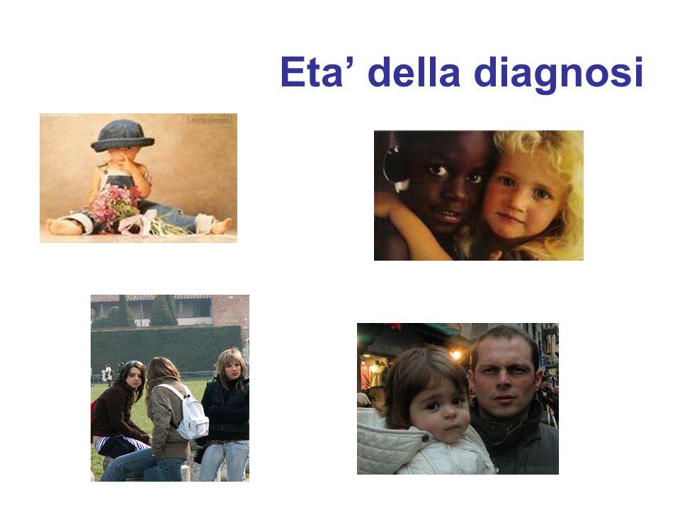 Eta della diagnosi