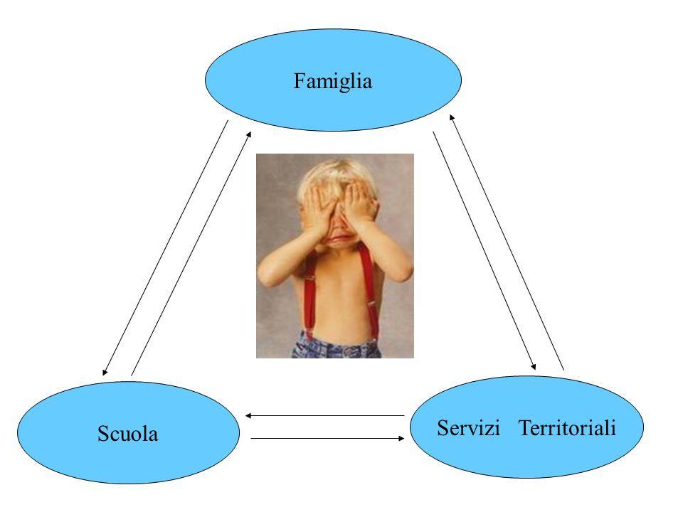Scuola Servizi Territoriali Famiglia