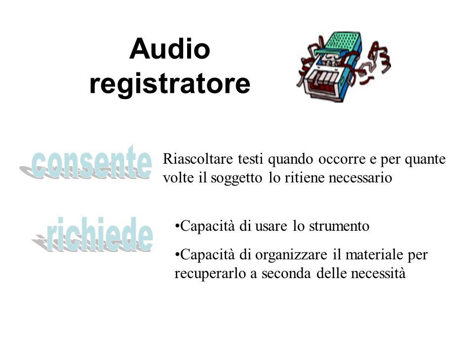 Audio registratore Riascoltare testi quando occorre e per quante volte il soggetto lo ritiene necessario Capacità di usare lo strumento Capacità di organizzare il materiale per recuperarlo a seconda delle necessità