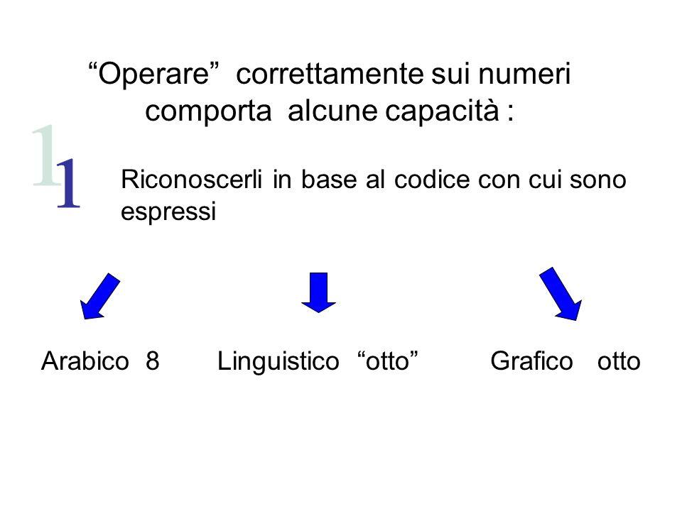 Operare correttamente sui numeri comporta alcune capacità : Riconoscerli in base al codice con cui sono espressi Arabico 8Linguistico ottoGrafico otto