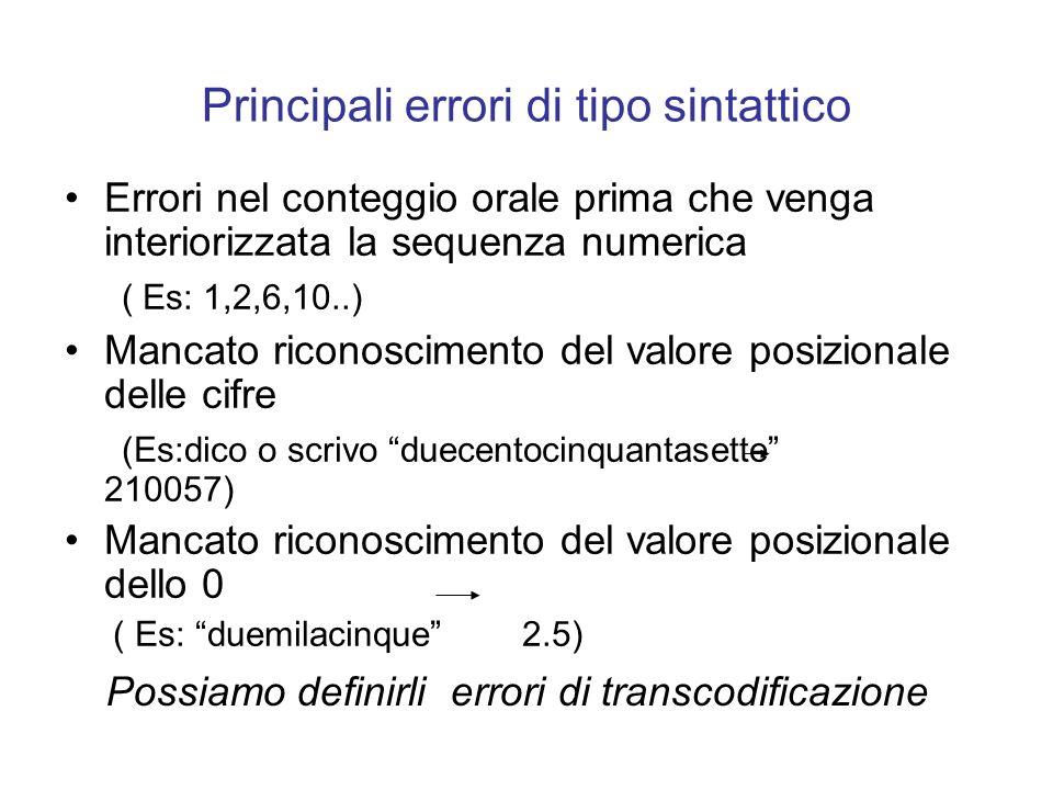 Principali errori di tipo sintattico Errori nel conteggio orale prima che venga interiorizzata la sequenza numerica ( Es: 1,2,6,10..) Mancato riconoscimento del valore posizionale delle cifre (Es:dico o scrivo duecentocinquantasette 210057) Mancato riconoscimento del valore posizionale dello 0 ( Es: duemilacinque 2.5) Possiamo definirli errori di transcodificazione
