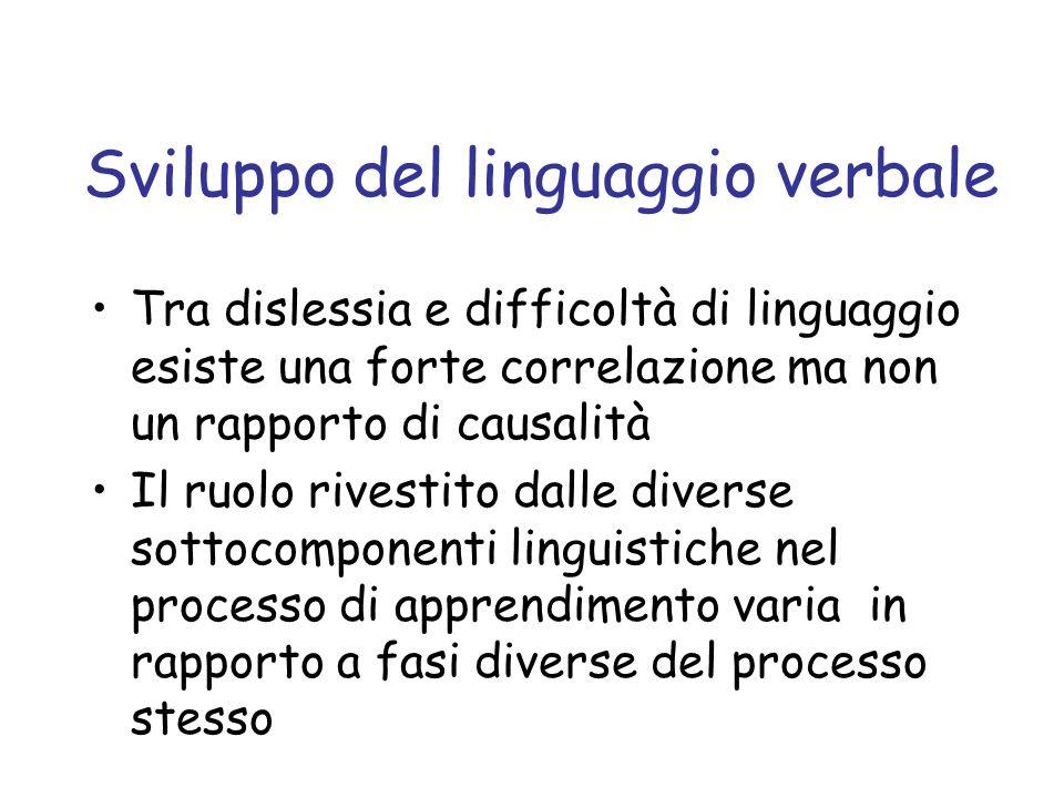 Sviluppo del linguaggio verbale Tra dislessia e difficoltà di linguaggio esiste una forte correlazione ma non un rapporto di causalità Il ruolo rivestito dalle diverse sottocomponenti linguistiche nel processo di apprendimento varia in rapporto a fasi diverse del processo stesso