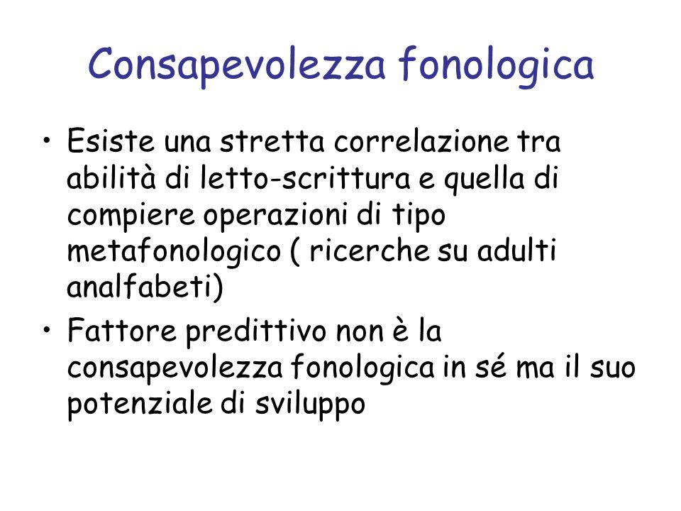 Consapevolezza fonologica Esiste una stretta correlazione tra abilità di letto-scrittura e quella di compiere operazioni di tipo metafonologico ( ricerche su adulti analfabeti) Fattore predittivo non è la consapevolezza fonologica in sé ma il suo potenziale di sviluppo