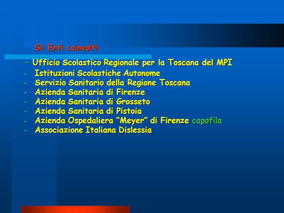 Gli Enti coinvolti: - Ufficio Scolastico Regionale per la Toscana del MPI - Istituzioni Scolastiche Autonome - Servizio Sanitario della Regione Toscan