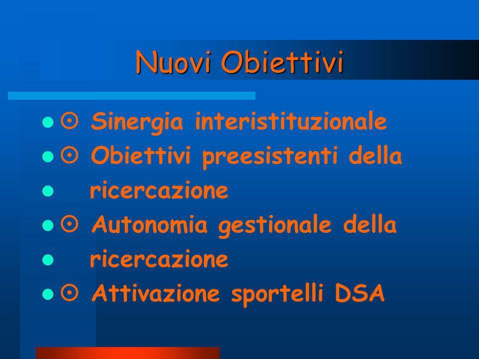 Nuovi Obiettivi Sinergia interistituzionale Obiettivi preesistenti della ricercazione Autonomia gestionale della ricercazione Attivazione sportelli DS