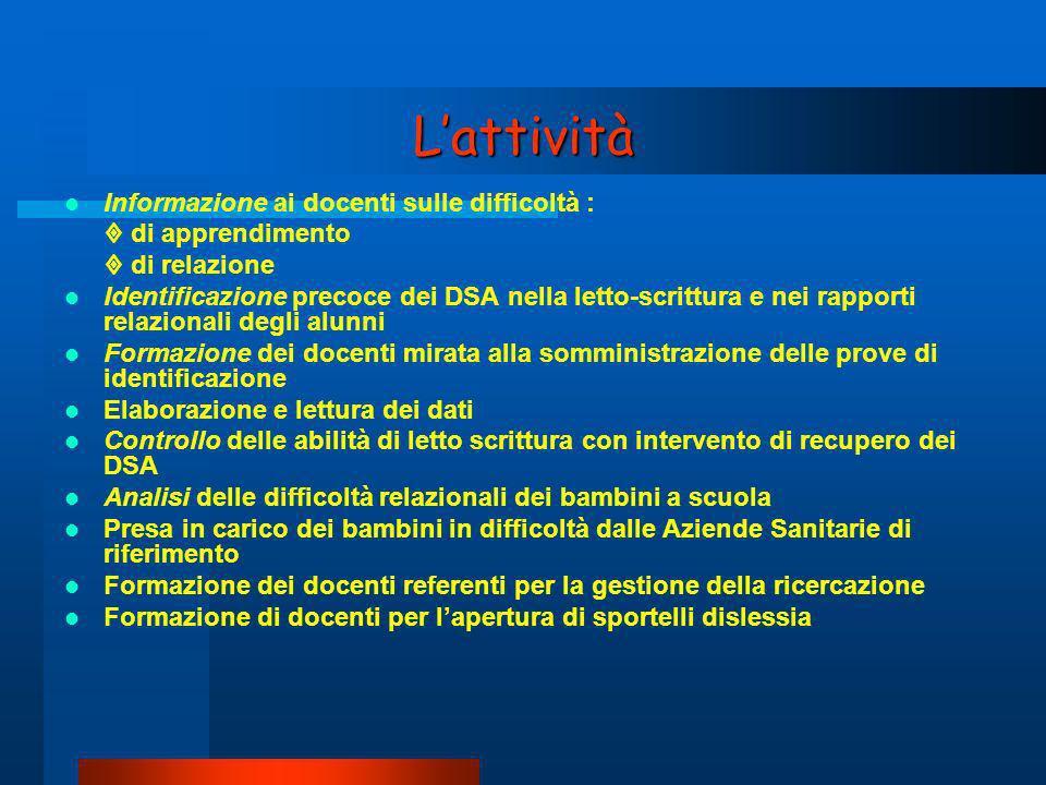 Lattività Informazione ai docenti sulle difficoltà : di apprendimento di relazione Identificazione precoce dei DSA nella letto-scrittura e nei rapport
