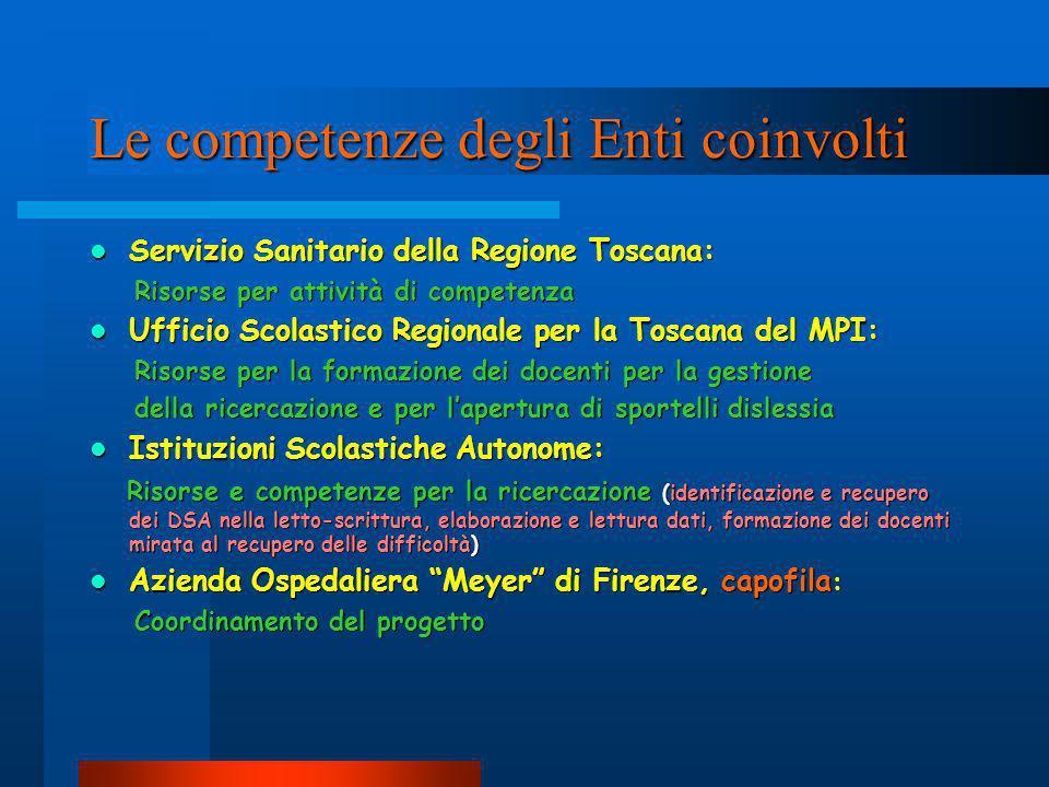 Le competenze degli Enti coinvolti Servizio Sanitario della Regione Toscana: Servizio Sanitario della Regione Toscana: Risorse per attività di compete