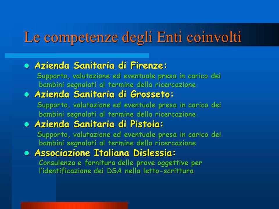 Le competenze degli Enti coinvolti Azienda Sanitaria di Firenze: Azienda Sanitaria di Firenze: Supporto, valutazione ed eventuale presa in carico dei