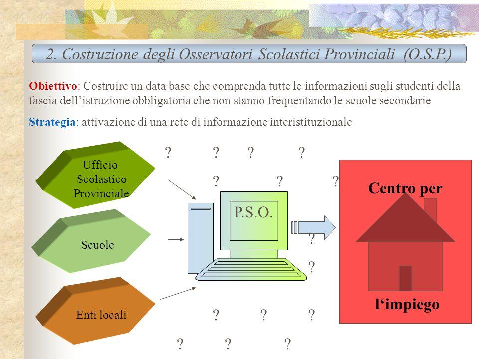 2. Costruzione degli Osservatori Scolastici Provinciali (O.S.P.) Obiettivo: Costruire un data base che comprenda tutte le informazioni sugli studenti