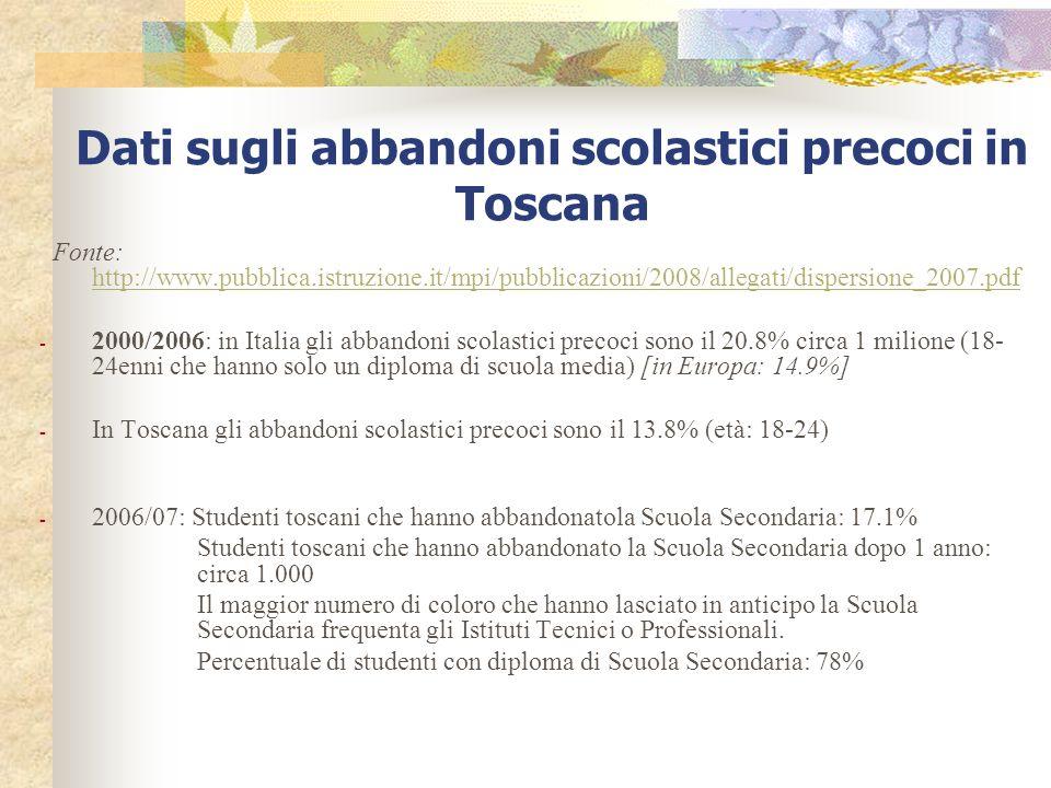 Dati sugli abbandoni scolastici precoci in Toscana Fonte: http://www.pubblica.istruzione.it/mpi/pubblicazioni/2008/allegati/dispersione_2007.pdf http://www.pubblica.istruzione.it/mpi/pubblicazioni/2008/allegati/dispersione_2007.pdf - 2000/2006: in Italia gli abbandoni scolastici precoci sono il 20.8% circa 1 milione (18- 24enni che hanno solo un diploma di scuola media) [in Europa: 14.9%] - In Toscana gli abbandoni scolastici precoci sono il 13.8% (età: 18-24) - 2006/07: Studenti toscani che hanno abbandonatola Scuola Secondaria: 17.1% Studenti toscani che hanno abbandonato la Scuola Secondaria dopo 1 anno: circa 1.000 Il maggior numero di coloro che hanno lasciato in anticipo la Scuola Secondaria frequenta gli Istituti Tecnici o Professionali.