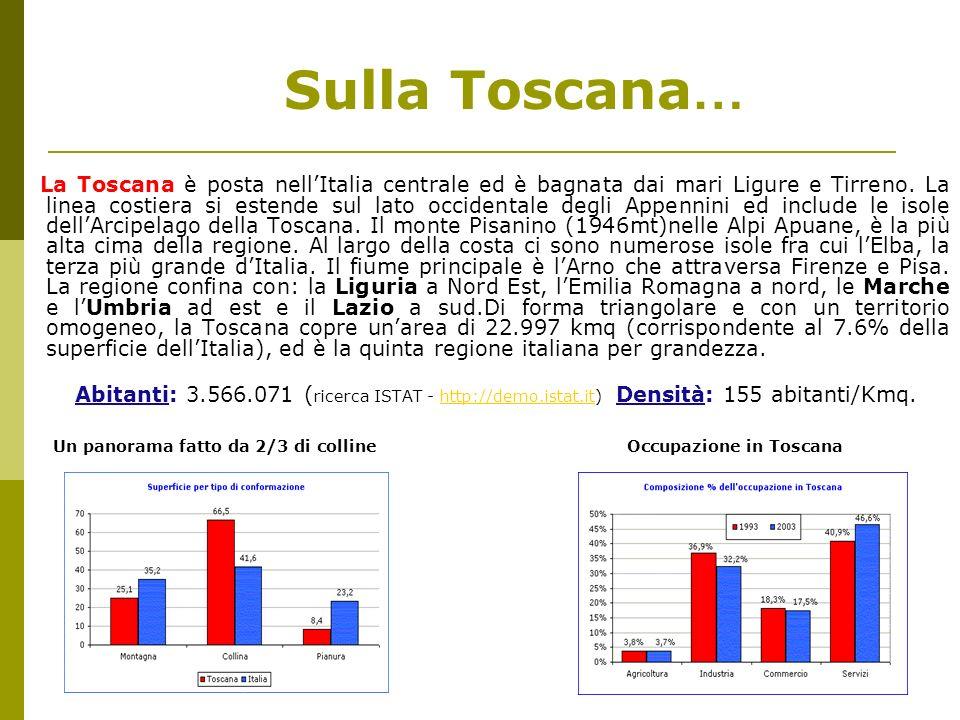 Sulla Toscana … La Toscana è posta nellItalia centrale ed è bagnata dai mari Ligure e Tirreno. La linea costiera si estende sul lato occidentale degli