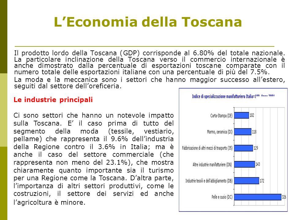 LEconomia della Toscana Il prodotto lordo della Toscana (GDP) corrisponde al 6.80% del totale nazionale. La particolare inclinazione della Toscana ver