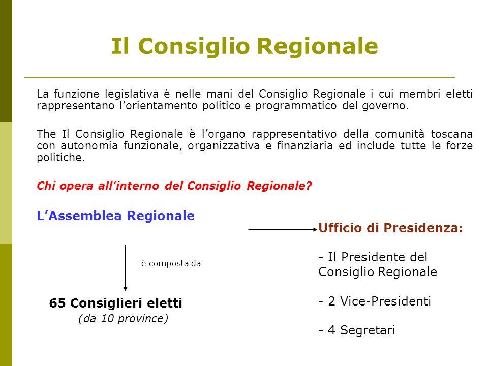 Il Consiglio Regionale La funzione legislativa è nelle mani del Consiglio Regionale i cui membri eletti rappresentano lorientamento politico e program